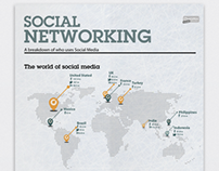 European Research Council in Social Media - Infographic