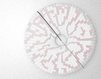 urchin clock