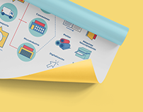 Company Infographics