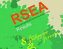 USAID-FPE RSEA Infographic Design