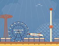 Postcard, Brooklyn, Coney Island