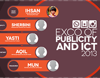 Organisation Chart of the EXCO of Publicity & ICT 2013