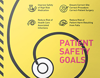 Patient Safety Goals
