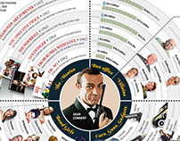 BOND, JAMES BOND at 50