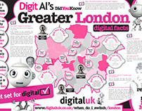 Greater London Digital Switch