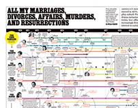 New York Magazine All My Children spreads