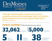 Des Moines School District Infographic