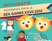 Infographics: Indonesia Team Achievement on SEAGames 27