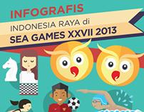 Infographics: Indonesia Team Achievement on SEAGames 27
