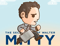 The Secret Life of Kawaii Mitty
