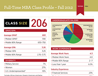 Tepper School Full-Time MBA Profile Inserts