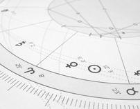 Delineating Astrological Natal Charts | Infographic