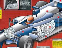 Formula 1 para neofitos