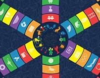 Board game / Persian Trivial pursuit