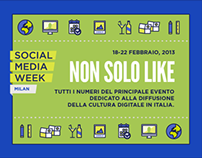 """Non solo Like"": la Social Media Week in un'infografica"