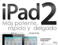 Infografía Ipad2