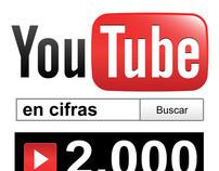Infografia Youtube en cifras