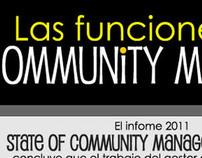 Infografía Las Funciones del Community Manager