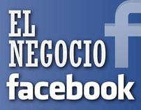Infografía El negocio facebook