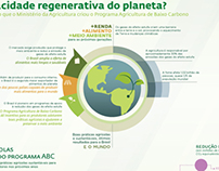 Programa ABC - Sustainability program