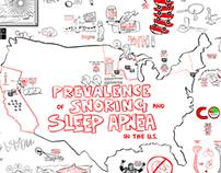 An Overview of Sleep Medicine