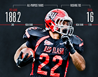 2013 Saint Francis University Infographic