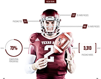 2013 Texas A&M Football - Infographics