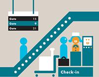 Gatwick Airport User Guide