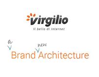 Virgilio - Brand Architecture