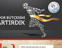 Gençlik ve Spor Bakanlığı infographic - 2
