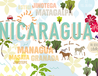 Nicaragua: Como Mi Tierra Ninguna