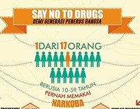 INFOGRAPHIC (DRUGS)