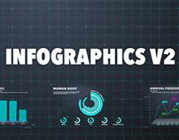 Infographics V2