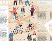 Flora Vitality magazine