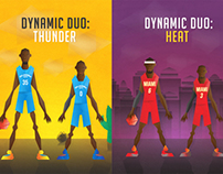 NBA: Dynamic Duo