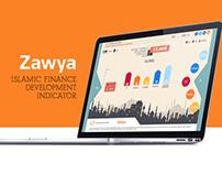 Zawya | Islamic Finance Development Indicator