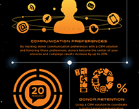 Infographic: CRM and Donor Relationships