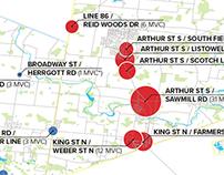 Top Ten MVC Intersections Map
