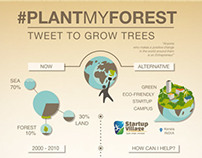 PLANT MY FOREST |  Infographic