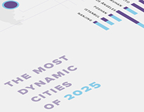 The most dynamic cities of 2025