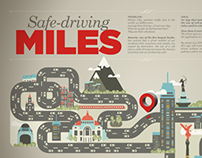 SAFE DRIVING MILES / Banorte