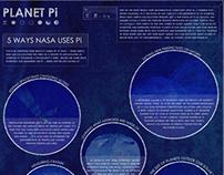 Infographic: Planet Pi