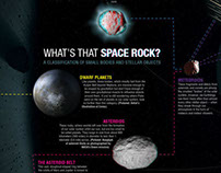 Infographic: What's That Space Rock?