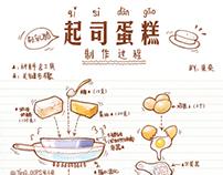 How to make a Cheese Cake