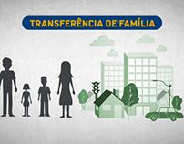 Ministério do Desenvolvimento Social - Série Educativa