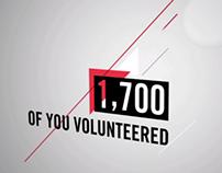 LifeChurch.tv Annual Report