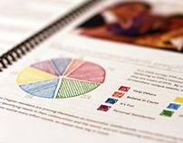 Student Programs Manual