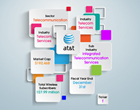 Infographics - AT&T