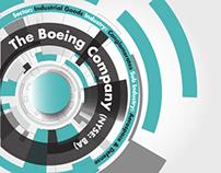 Infographics - Boeing