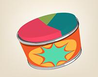 Graphs/Tables/Charts